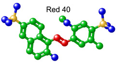 FD&C Red Dye #40 Information, Education and Discussion